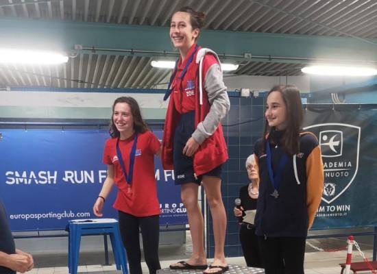Nuoto: Campionati regionali indoor di fondo
